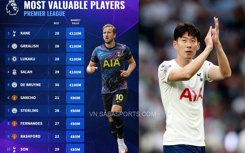Son là cầu thủ châu Á duy nhất trong danh sách này